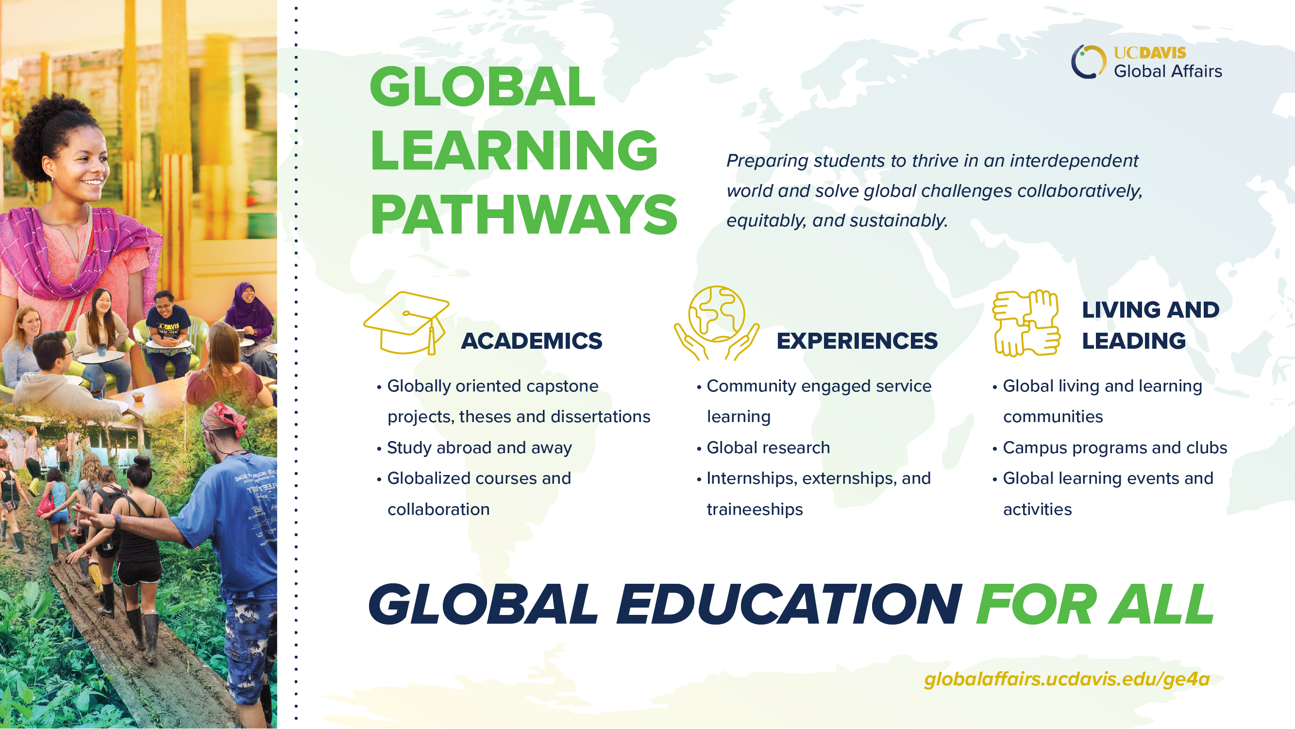 Graphic with: Academics (globally oriented capstone projects, theses and dissertations; study abroad and away; globalized courses and collaboration. Experiences (community engaged service learning; global research; internships, externships and traineeships). Living and Leading (global living and learning communities; campus programs and clubs; global learning events and activities). Global Learning Pathways are preparing students to thrive in an interdependent world and solve global challenges collaboratively, equitably, and sustainably.
