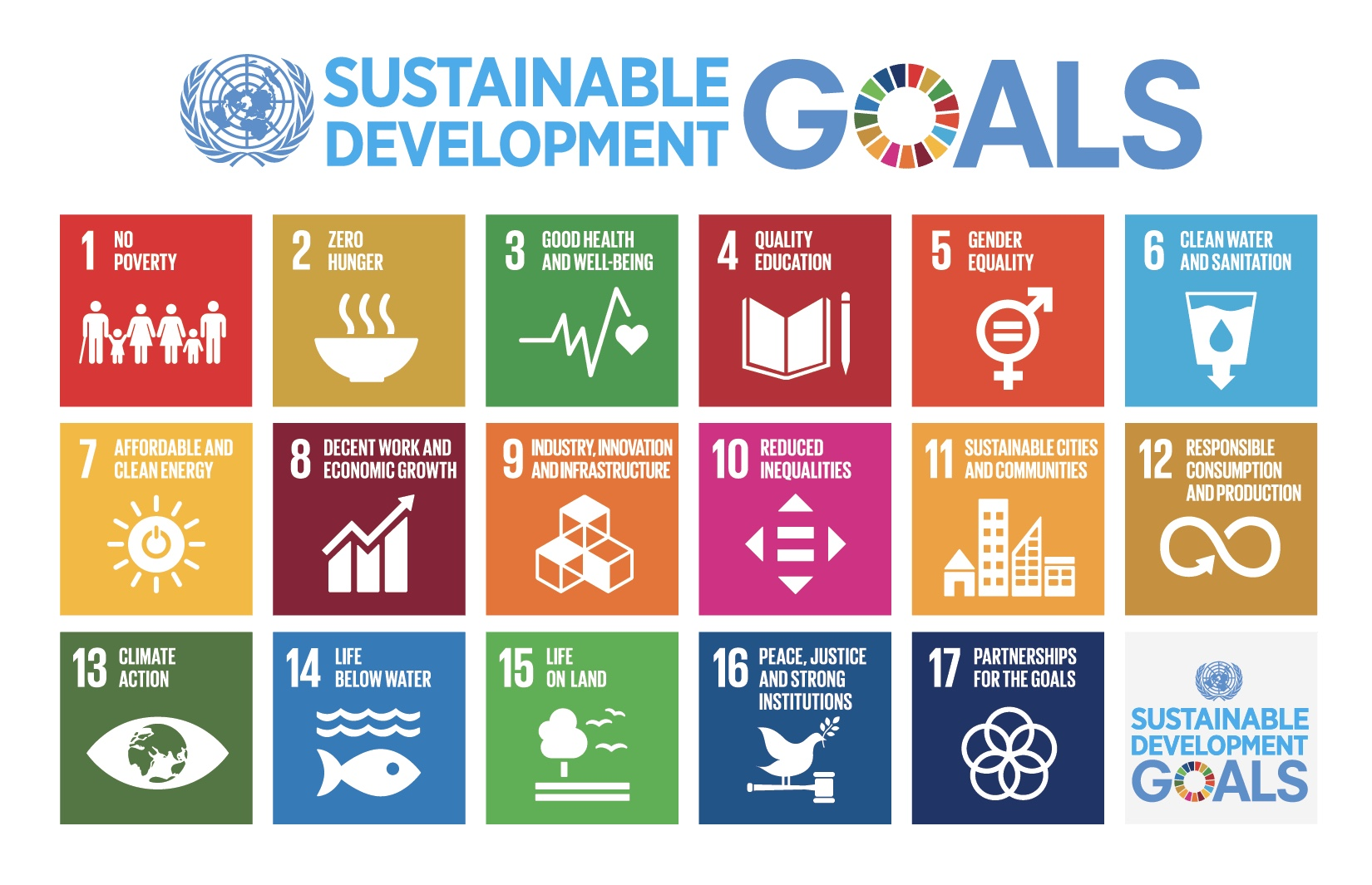 UN SDGs: Goal 1: No Poverty; Goal 2: Zero Hunger; Goal 3: Good Health and Well-Being; Goal 4: Quality Education; Goal 5: Gender Equality; Goal 6: Clean Water and Sanitation; Goal 7: Affordable and Clean Energy; Goal 8: Decent Work and Economic Growth; Goal 9: Industry, Innovation and Infrastructure; Goal 10: Reduced Inequalities; Goal 11: Sustainable Cities and Communities; Goal 12: Responsible Production and Consumption; Goal 13: Climate Action; Goal 14: Life Below Water; Goal 15: Life On Land; Goal 16: Peace, Justice and Strong Institutions; Goal 17: Partnerships for the Goals.